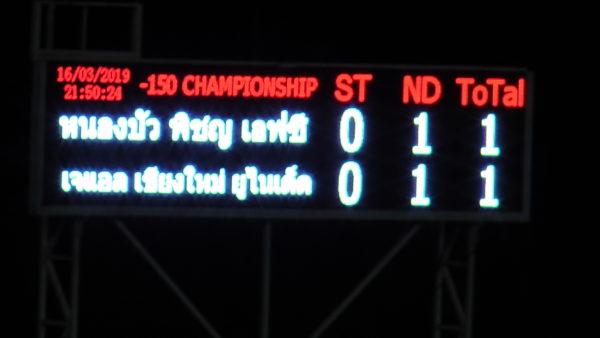 ฟุตบอลไทยลีก 2